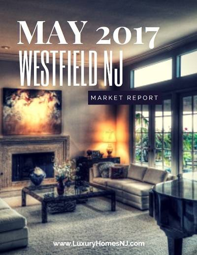 According to the May 2017 Westfield NJ Market Report, active listings and total sales decreased dramatically from April while pending sales stayed the same.