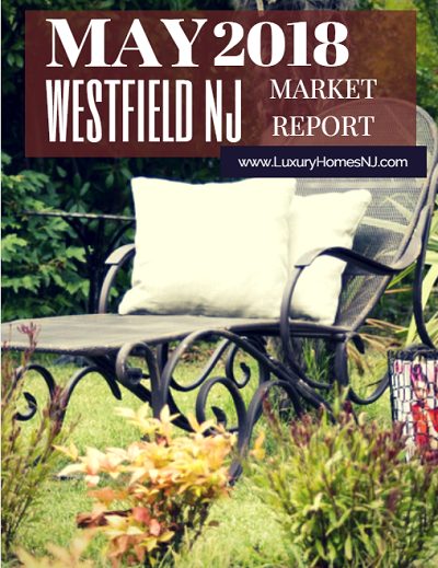 Higher inventory and higher prices ruled the Westfield Area Market Report for May 2018. The median list price rose 10.5% from the same time last year despite a huge influx of active listings hitting the market. Which city are you most interested in looking for a new home?