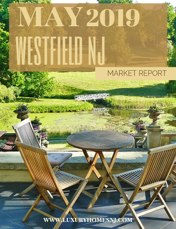 According to the Westfield Area Market Report for May 2019, we're seeing an increase in supply. This has tamped down sales slightly, cooling off above median homes while the below median remains hot.